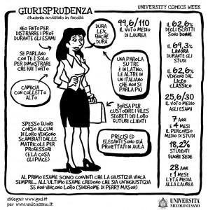 giurisprudenza-University-comics-week