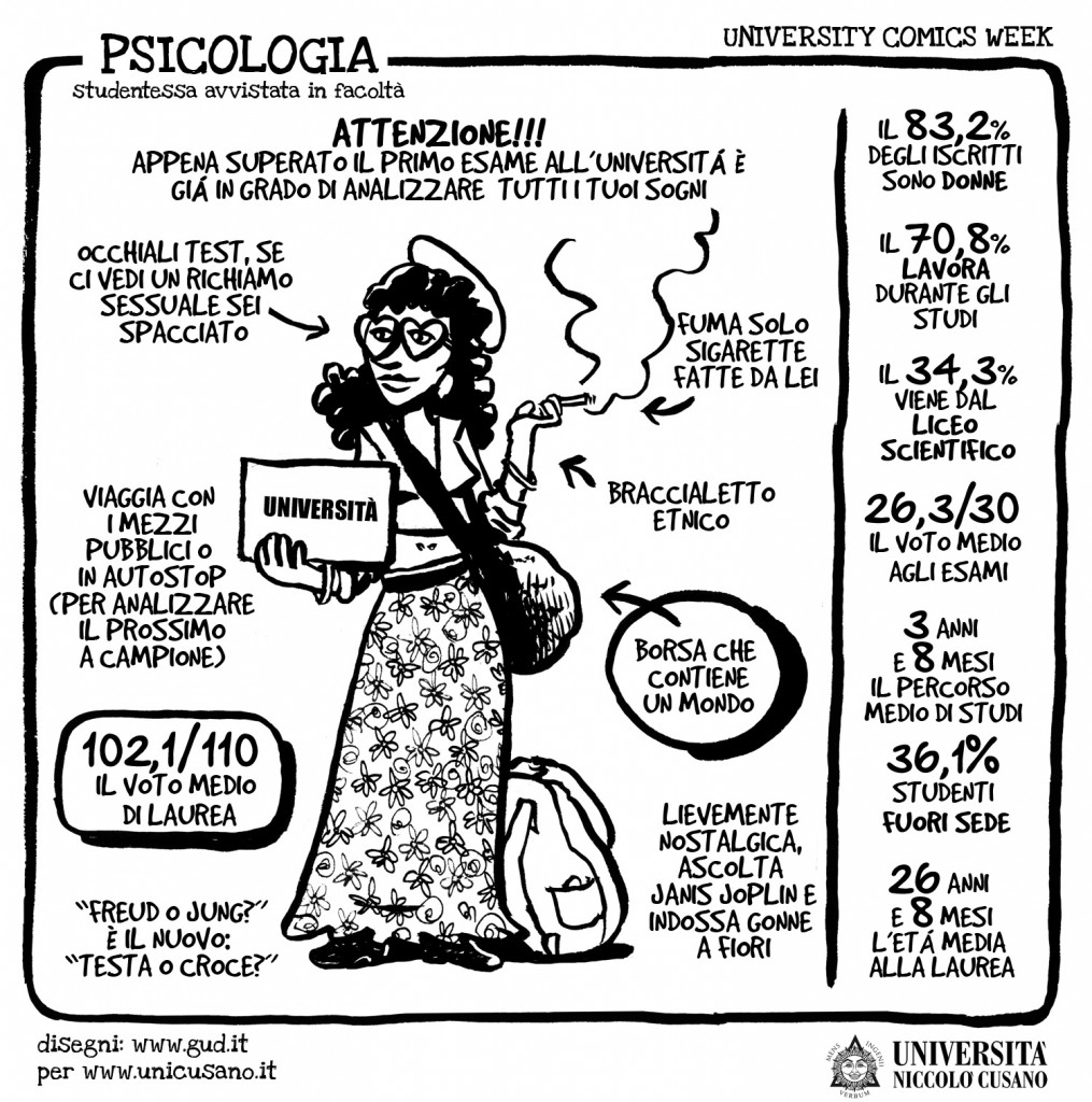 psicologia-University-comics-week