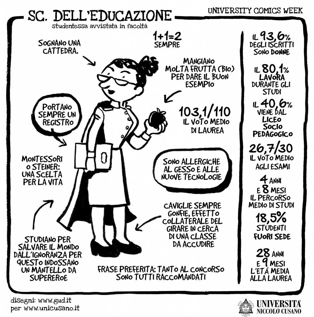 scienze-dell-educazione-University-comics-week