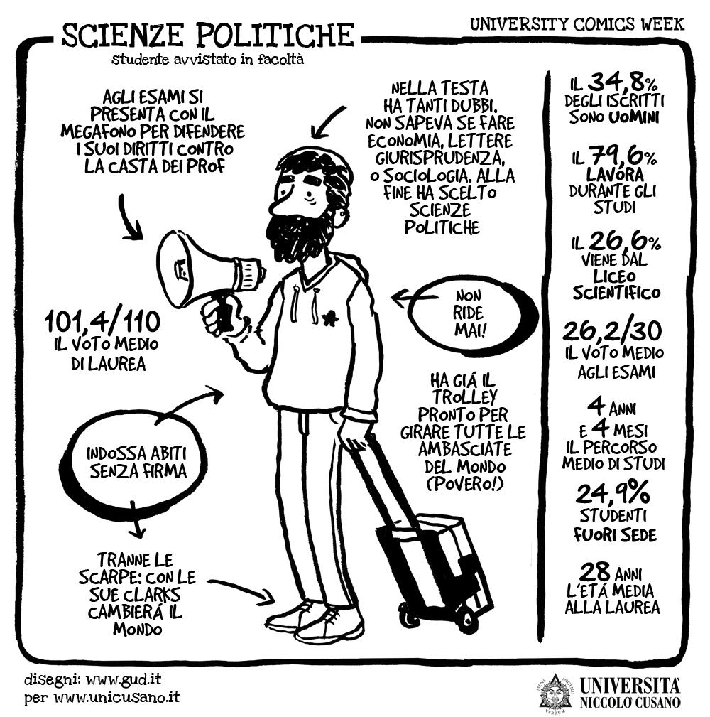 scienze-politiche-University-comics-week